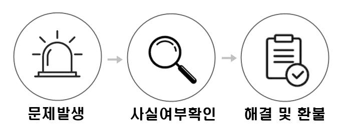롤경작 롤듀오 라이즈팀
